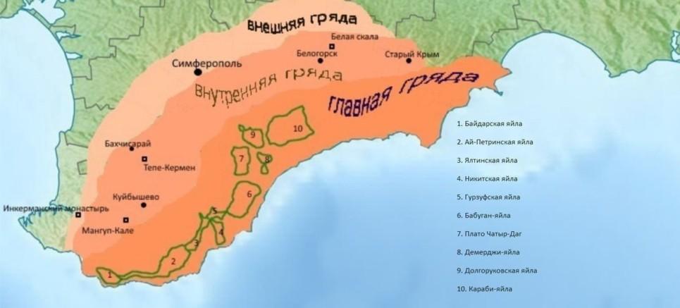 Схема Крымских гор
